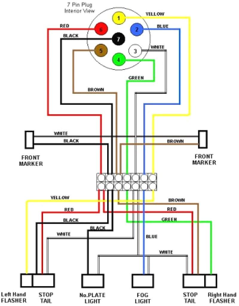 7 Blade Trailer Wiring Diagram Wiring Diagram