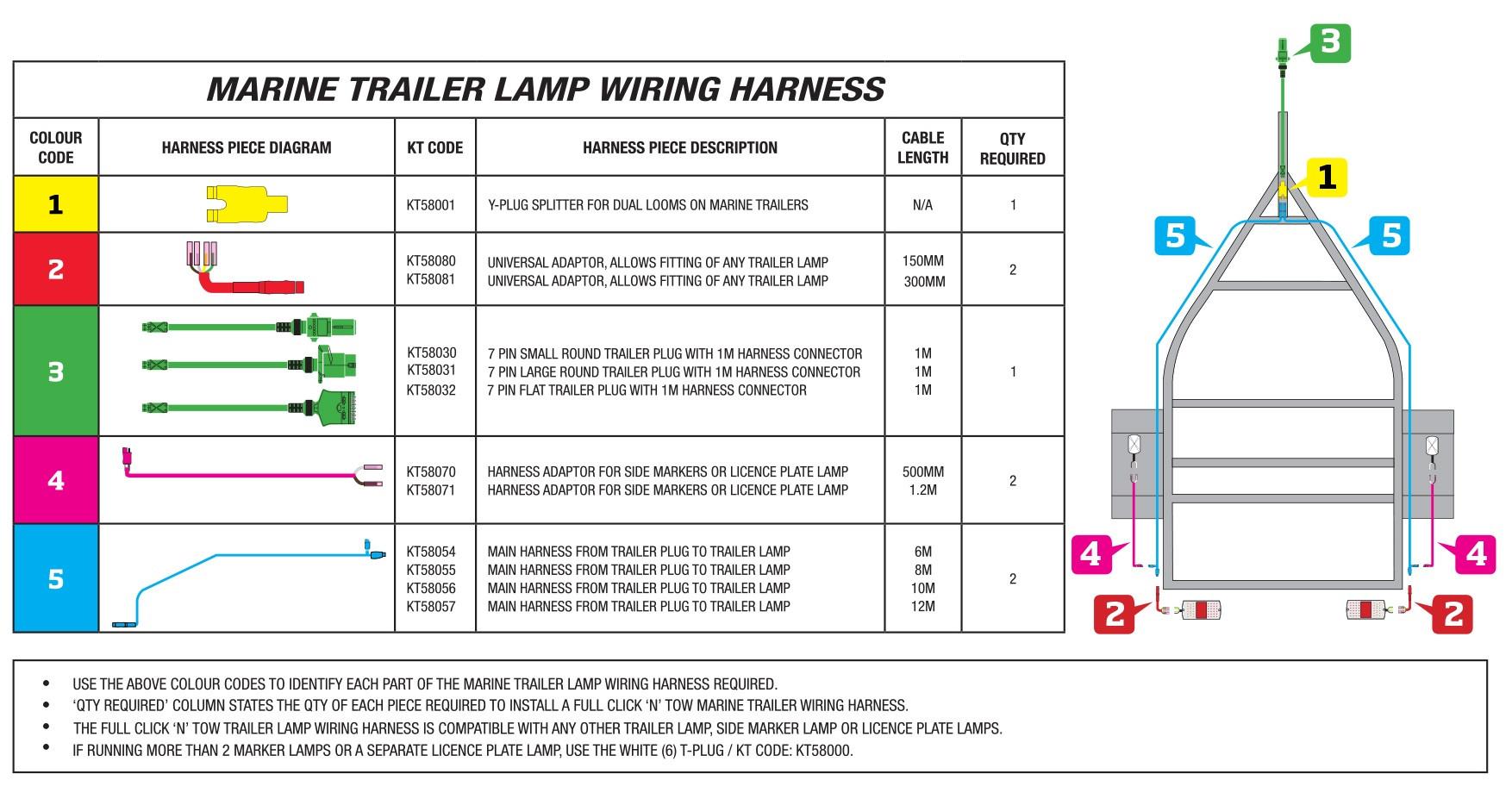 7 Pin Trailer Wiring Diagram Nz Trailer Wiring Diagram