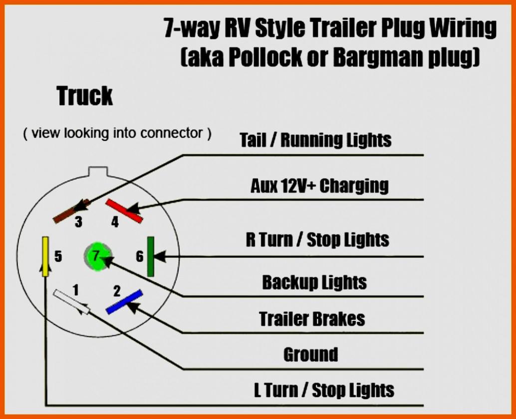 Hopkins 7 Blade Trailer Wiring Diagram Trailer Wiring