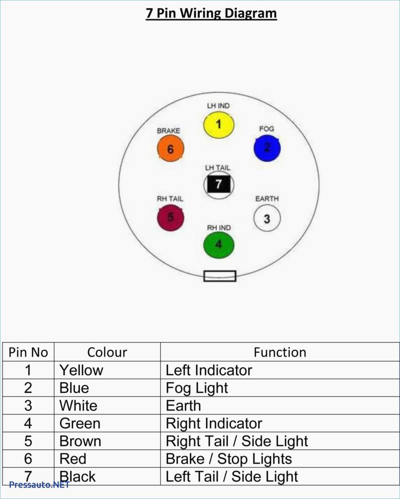 Trailer Brake Wiring Diagram 7 Way Australian Standard