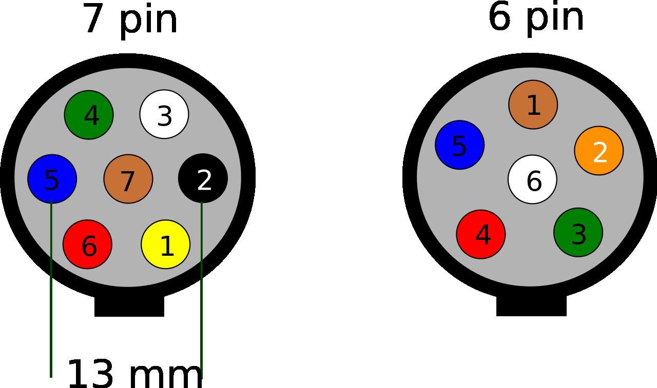 Trailer Wiring Diagram 7 Pin Round Wiring Diagram