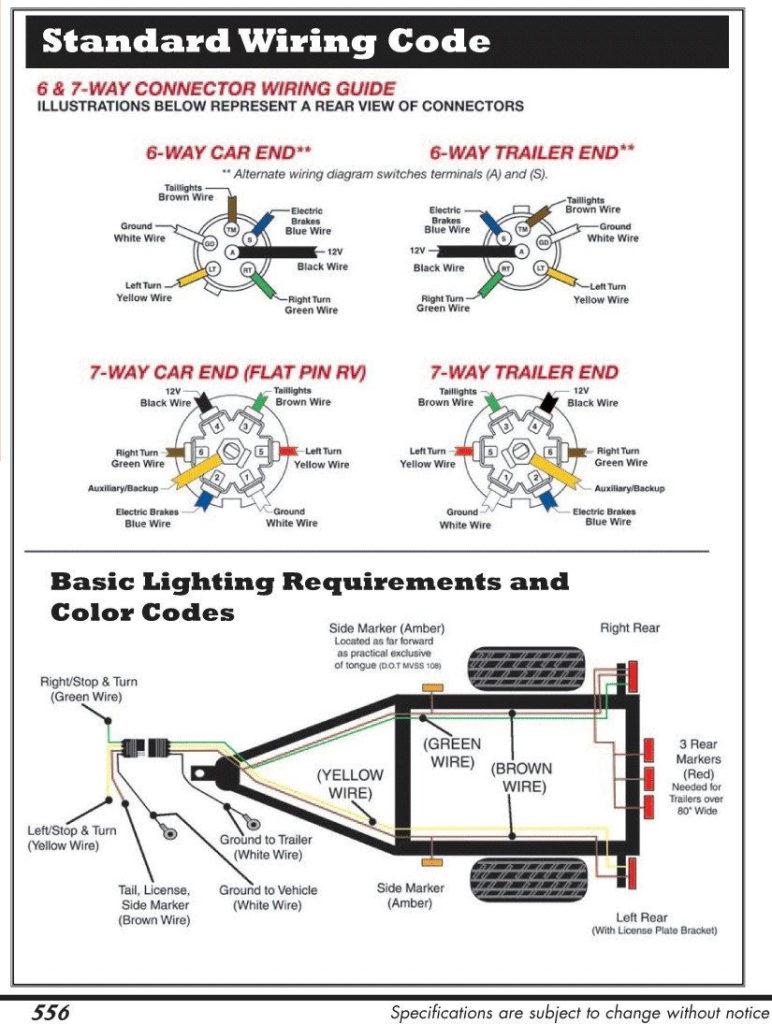 12V Trailer Wiring Diagram Trailer Wiring Diagram
