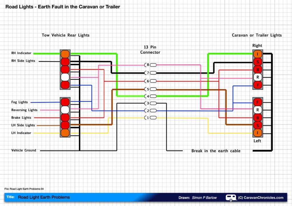 13 Pin Trailer Wiring Diagram Uk Trailer Wiring Diagram