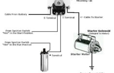 How To Wire A Starter Solenoid Diagram
