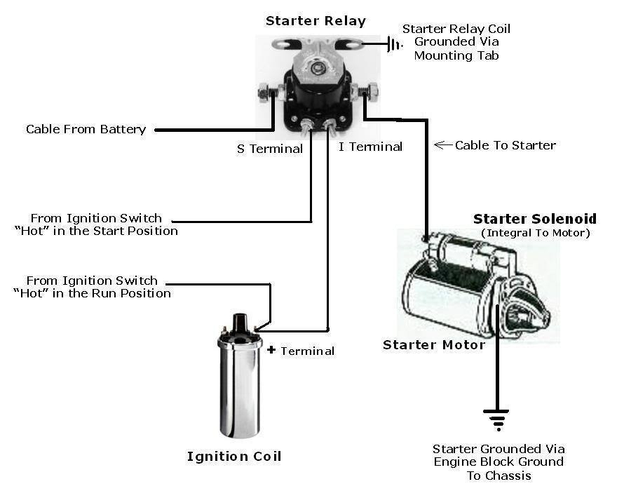 1987 Ford F150 Starter Solenoid Wiring Diagram 1987 Ford