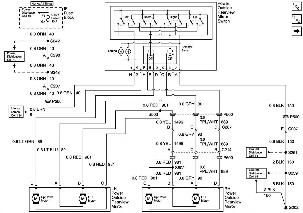 2015 Chevy 3500 Trailer Wiring Diagram Trailer Wiring