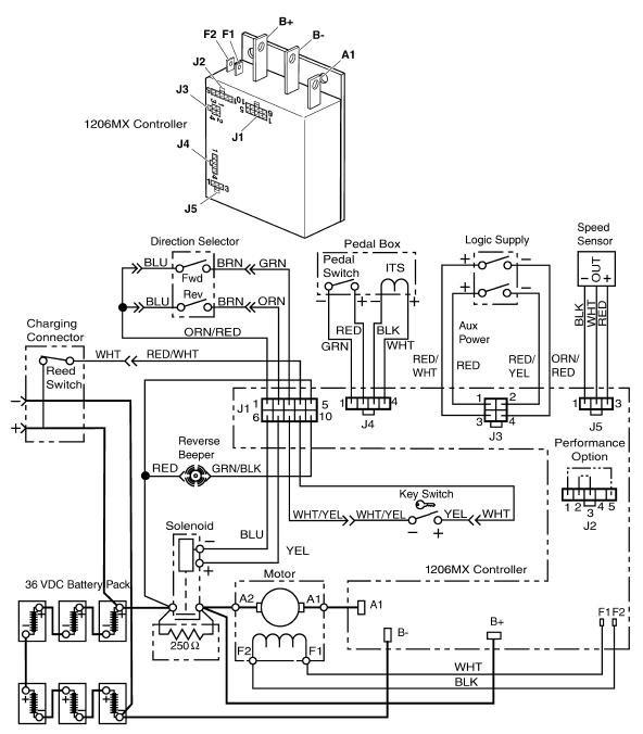 2015 Ezgo Txt 48 Volt Wiring Diagram