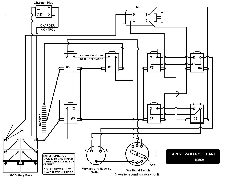 36 Volt Ez Go Golf Cart Wiring Diagram Sample