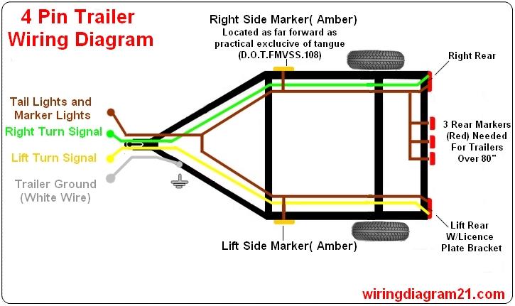 4 Pin 7 Pin Trailer Wiring Diagram Light Plug House