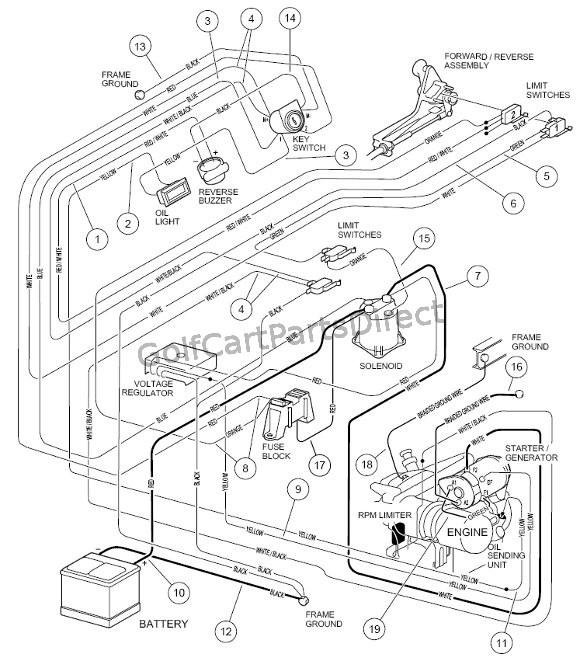 48v Club Car Carryall Battery Wiring Diagram Wiring