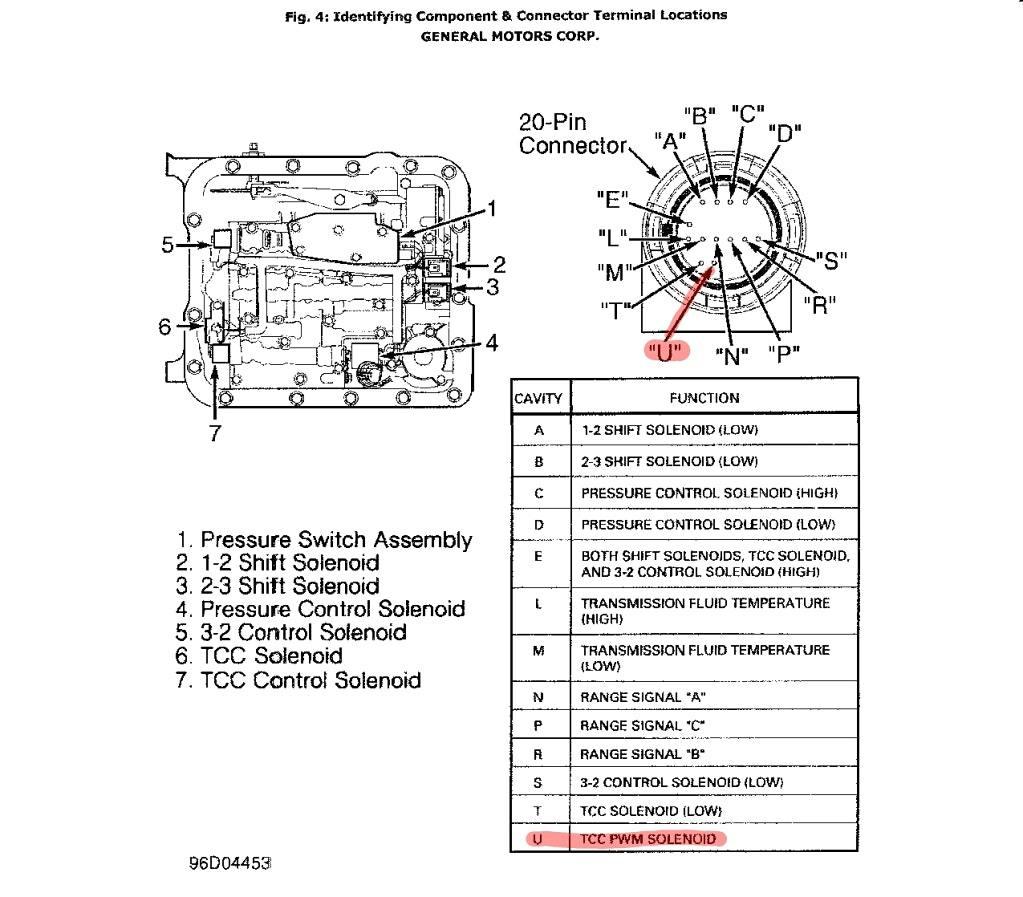 4L60E Transmission Wiring Diagram Wiring Diagram