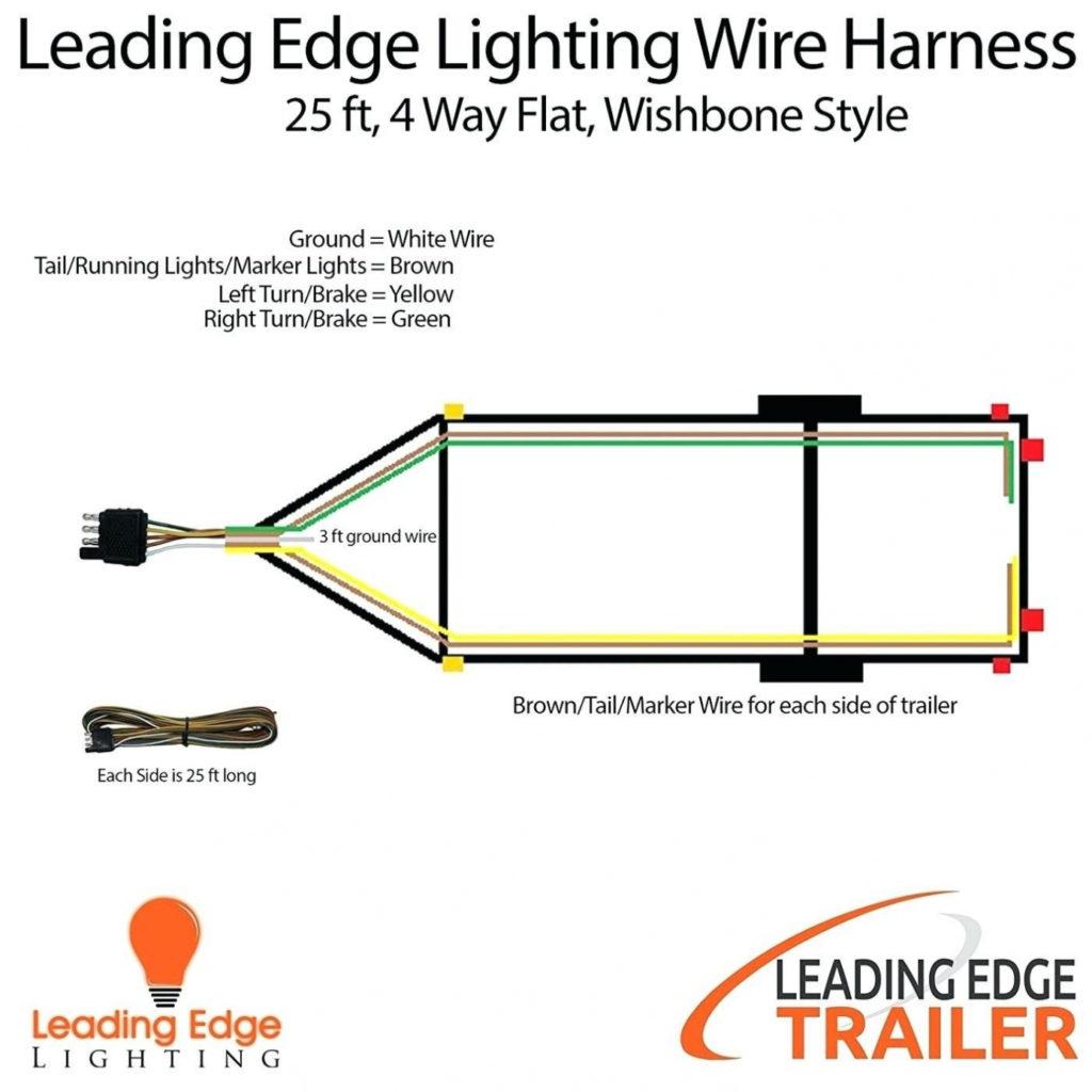 5 Pin Round Trailer Plug Wiring Diagram Trailer Wiring