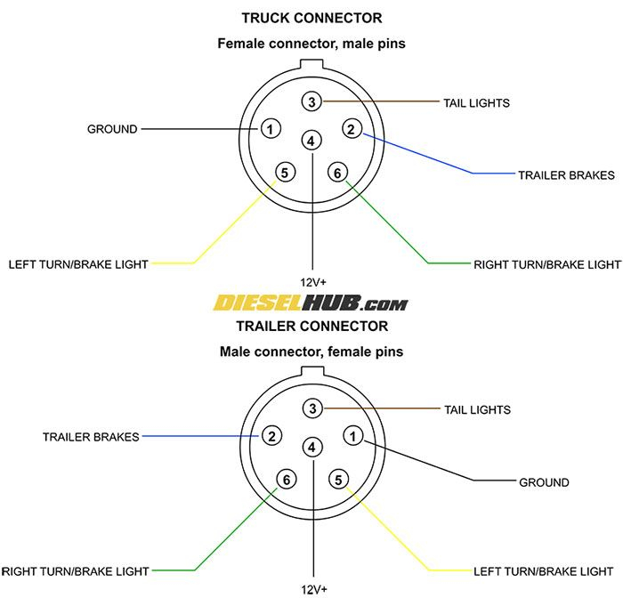6 Pin Trailer Connector Pinout Diagram In 2019 Trailer