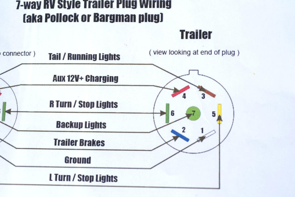 7 Way Plug Wiring Diagram Trailer Trailer Wiring Diagram