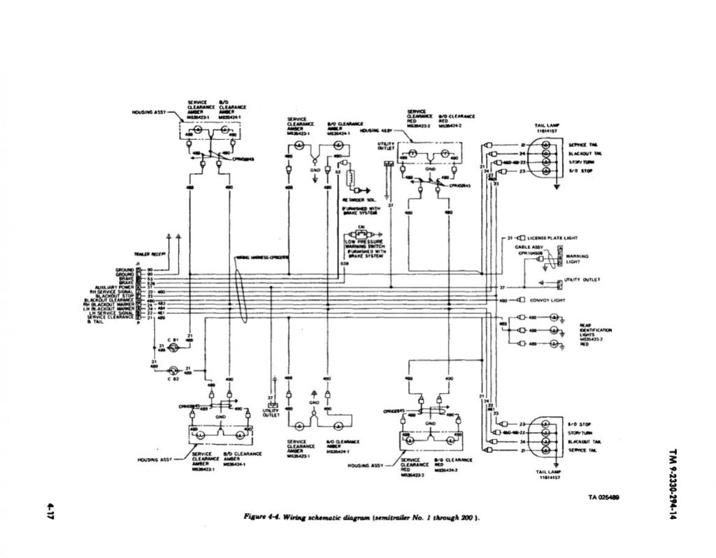 7 Way Semi Trailer Wiring Diagram Trailer Wiring Diagram