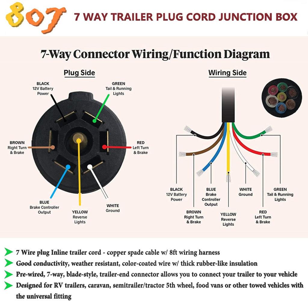 7 Way Trailer Plug Wiring Diagram Dodge Database