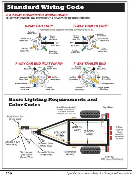 7 Wire Tractor Trailer Wiring Diagram Trailer Light