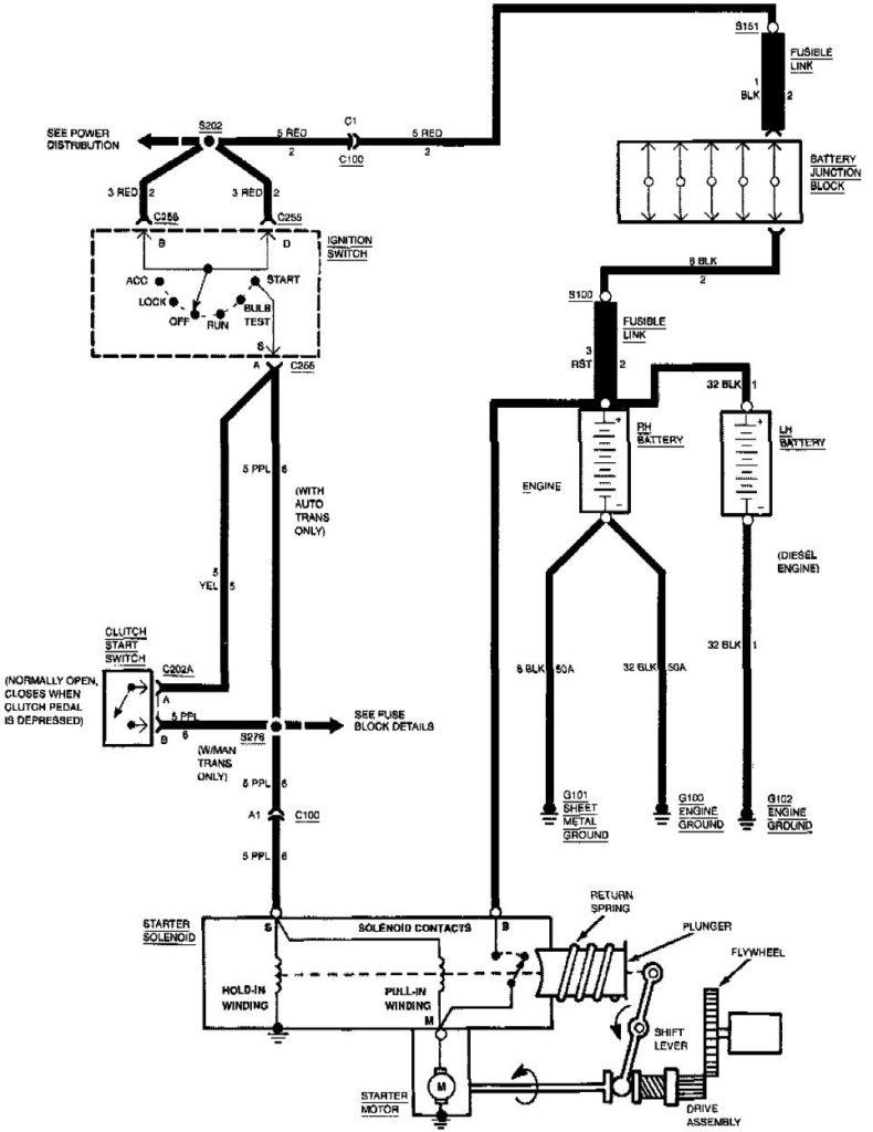 97chevy 1500 Starter Wiring Diagram