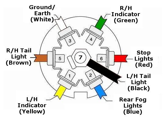 A Frame Male 7 Pin Plug
