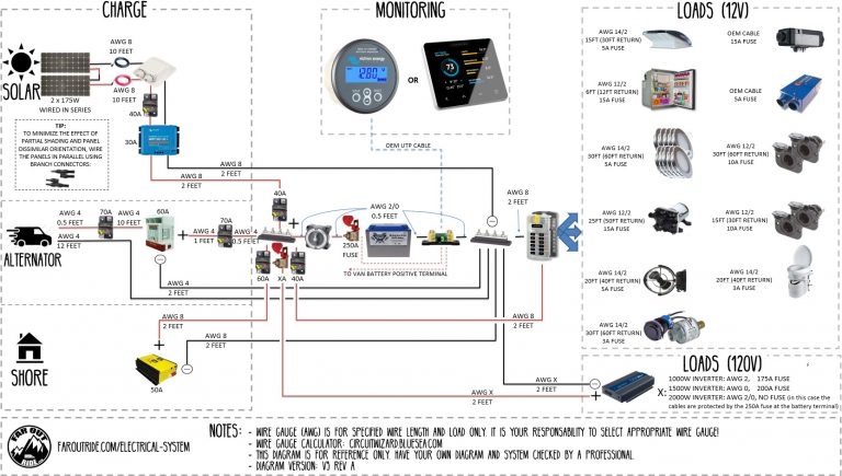 Battle Born Batteries Review 12V Lithium LiFePO4 For