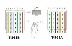 Cat5 Wiring Diagram Printable