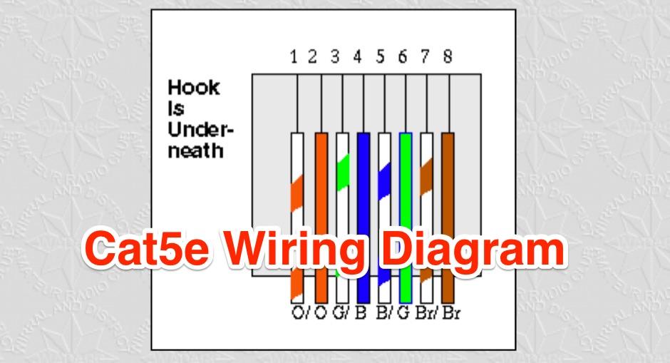 CAT5e Wiring Diagram Resource Detail The DXZone