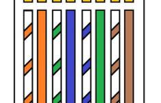 Cat6 Color Code