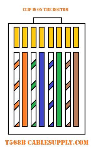 Cat6b Wiring Diagram