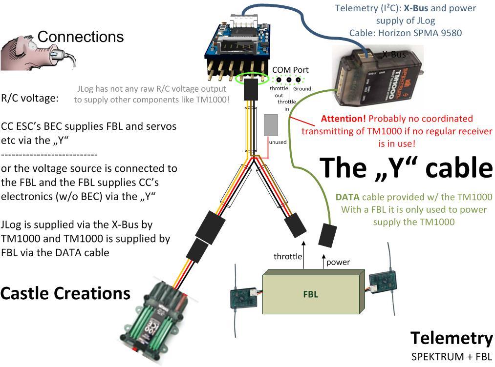 Cc3d Atom Wiring