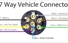 2011 Chevy 2500hd Trailer Wiring Diagram For 7 Way