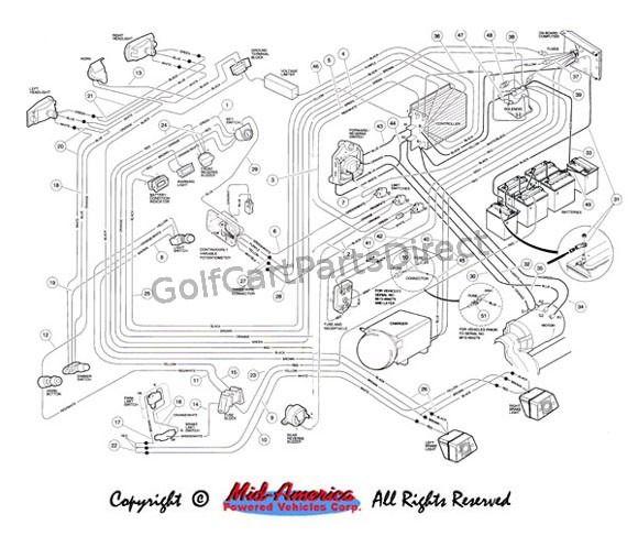 Club Car Carryall 2 Wiring Diagram Free Download Club