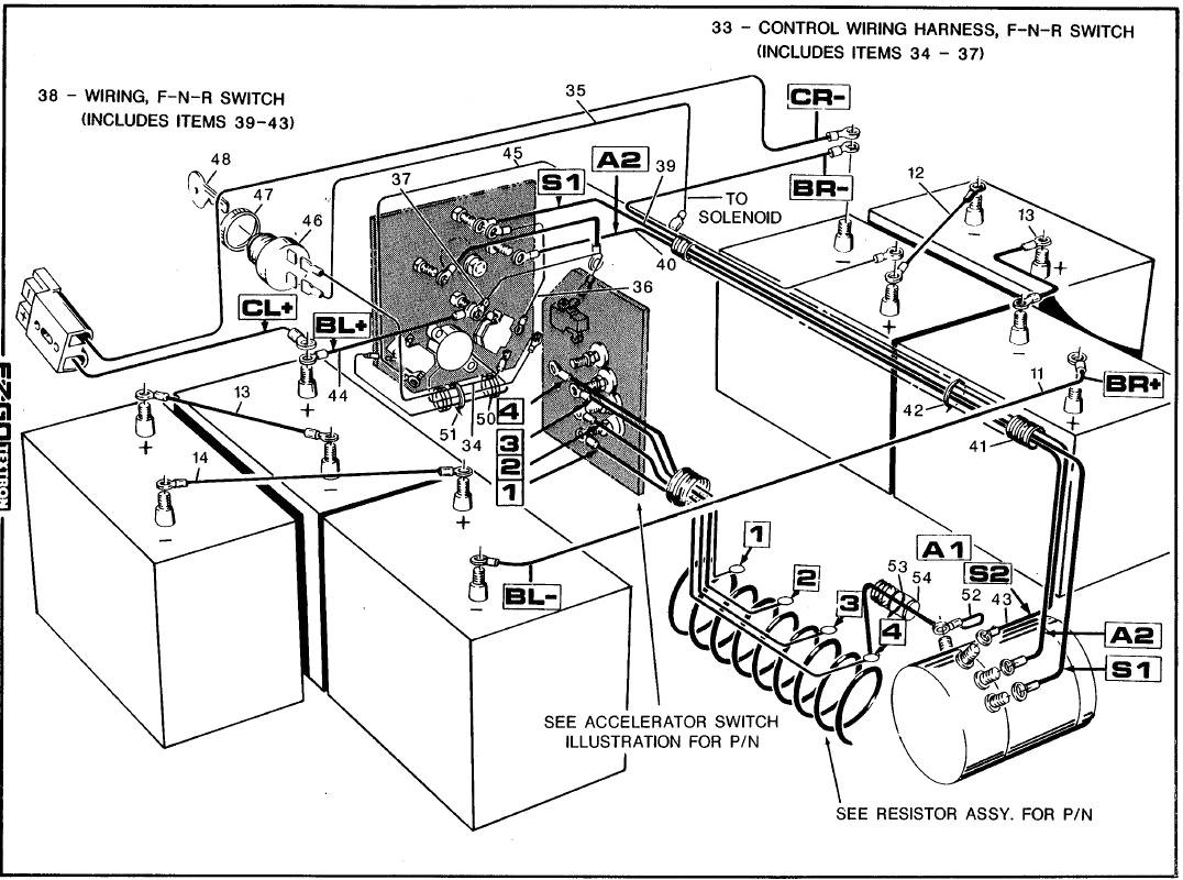 Collection Of 36 Volt Ez Go Golf Cart Wiring Diagram Sample