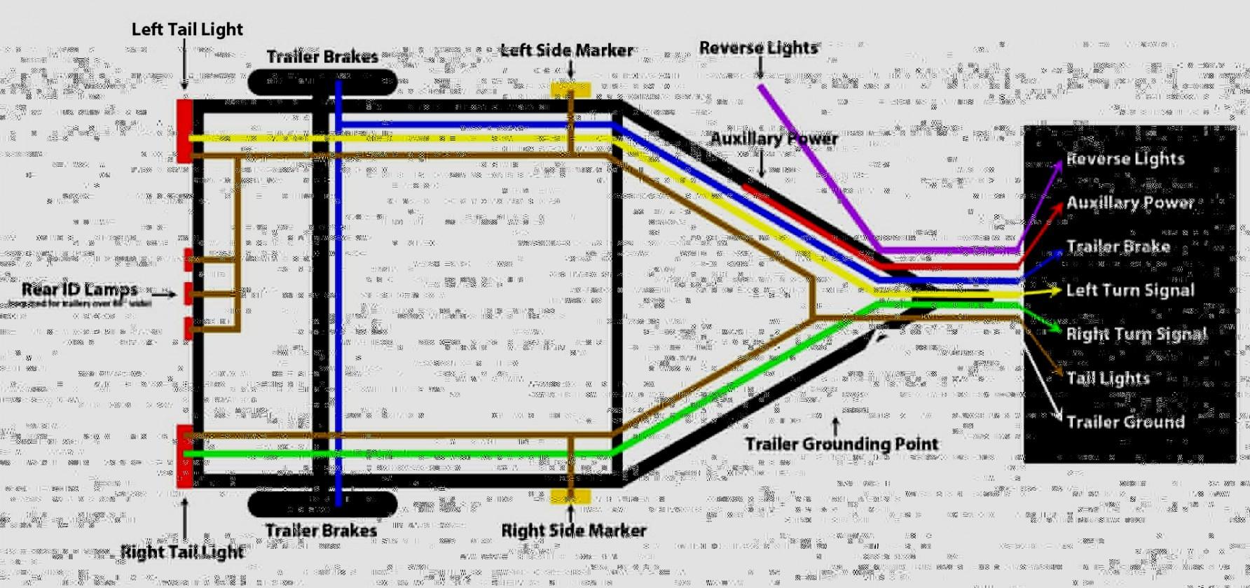 DIAGRAM Tractor Trailer Pigtail Wiring Diagram FULL