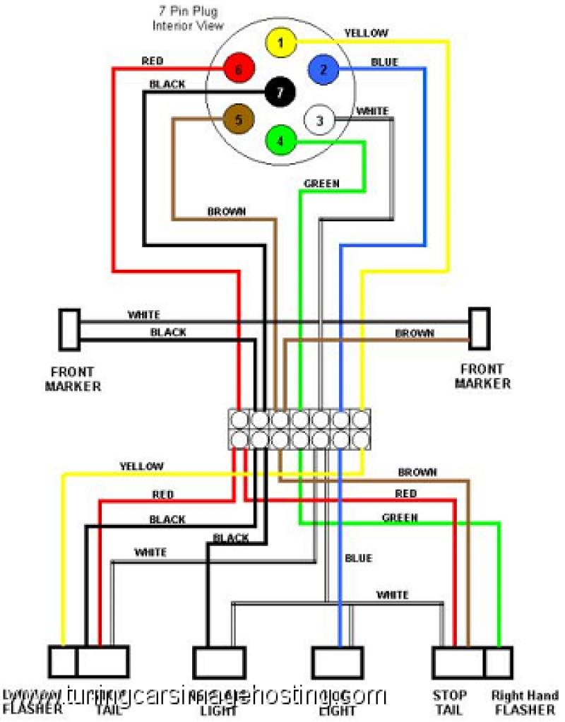 Dodge Ram Trailer Plug Wiring Diagram Trailer Wiring Diagram