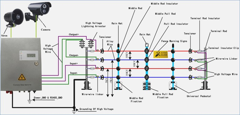 ELECTRIC FENCE Kapek Solution Services