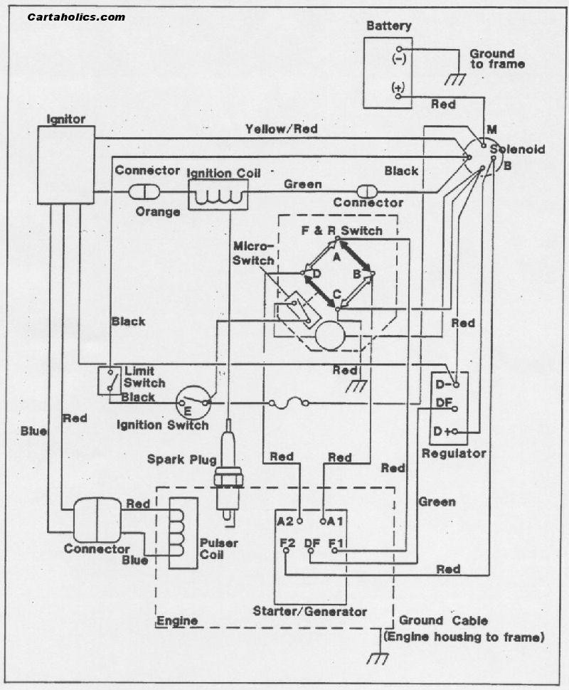 EZGO Gas Golf Cart Wiring Diagram 1981 1988
