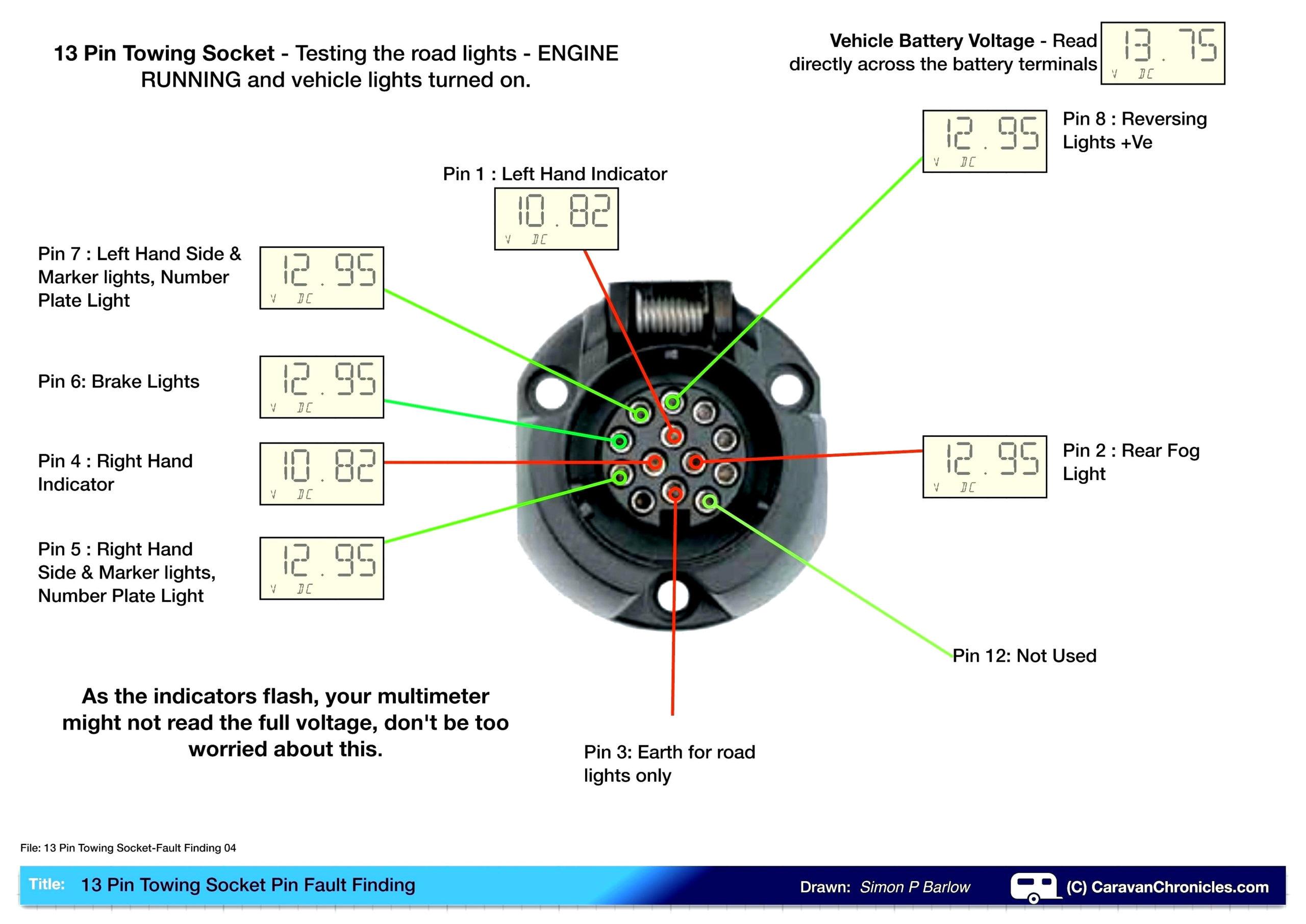 Ford 7 Way Trailer Plug Wiring Diagram Trailer Wiring
