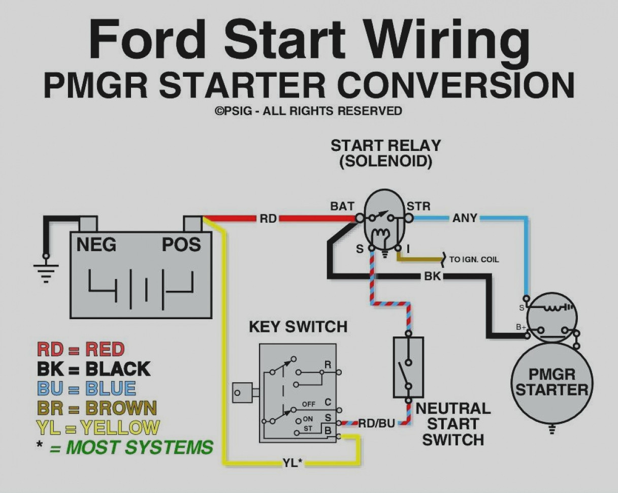 Ford F150 Starter Solenoid Wiring Diagram Wiring Diagram