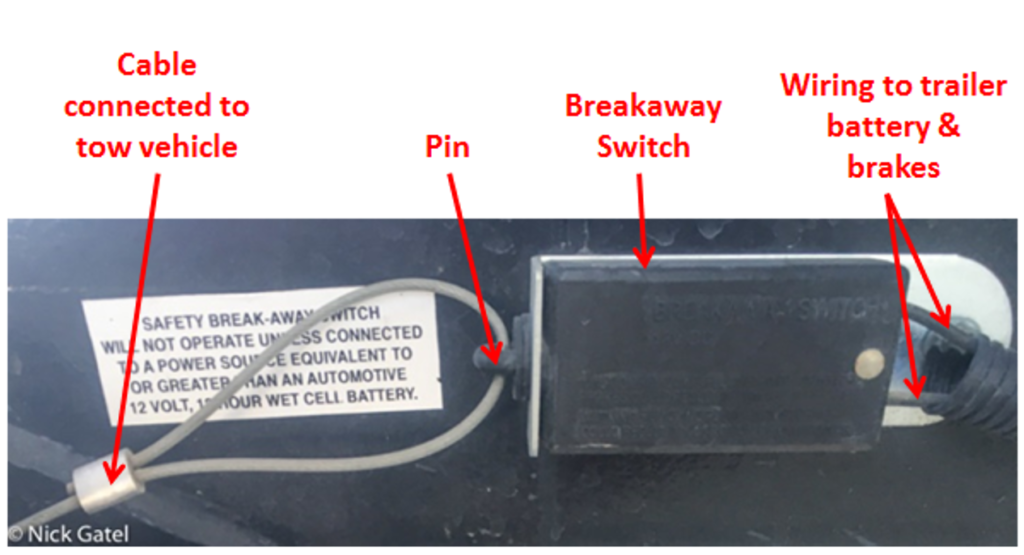How To Test A Trailer Breakaway Switch PopUpBackpacker