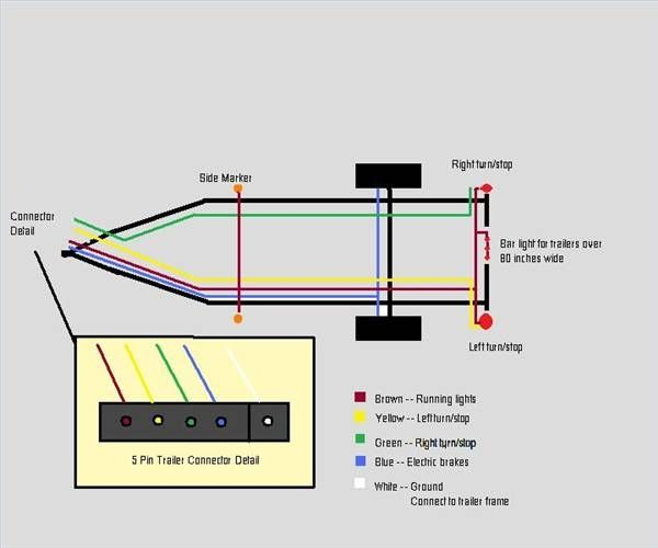 How To Wire A Trailer With Lights Brakes Trailer Light