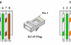 Cat6 Plug Wiring Diagram