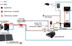 Wiring Diagram For 12v Trailers