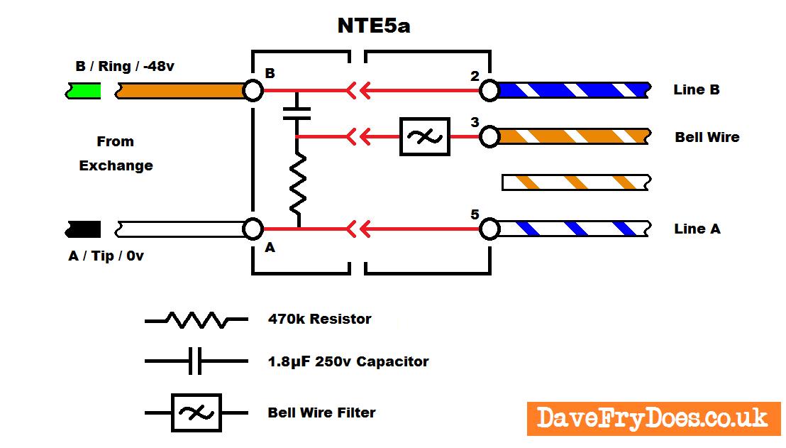 Install An NTE5a BT Virgin OpenReach Etc Master Socket