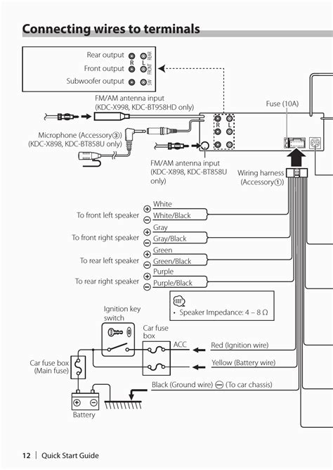 Kenwood Dmx7706S Wiring Diagram How To Wire An