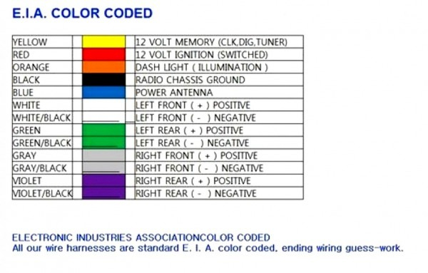 Kenwood Kdc 138 Wiring Harness