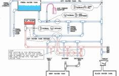 2020 Keystone Cougar 364bhl 12v Wiring Diagram