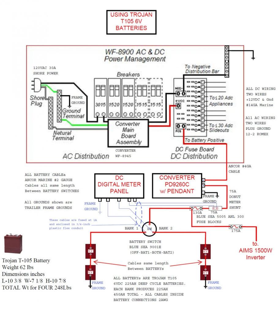 Keystone Trailer Wiring Diagram UNTPIKAPPS