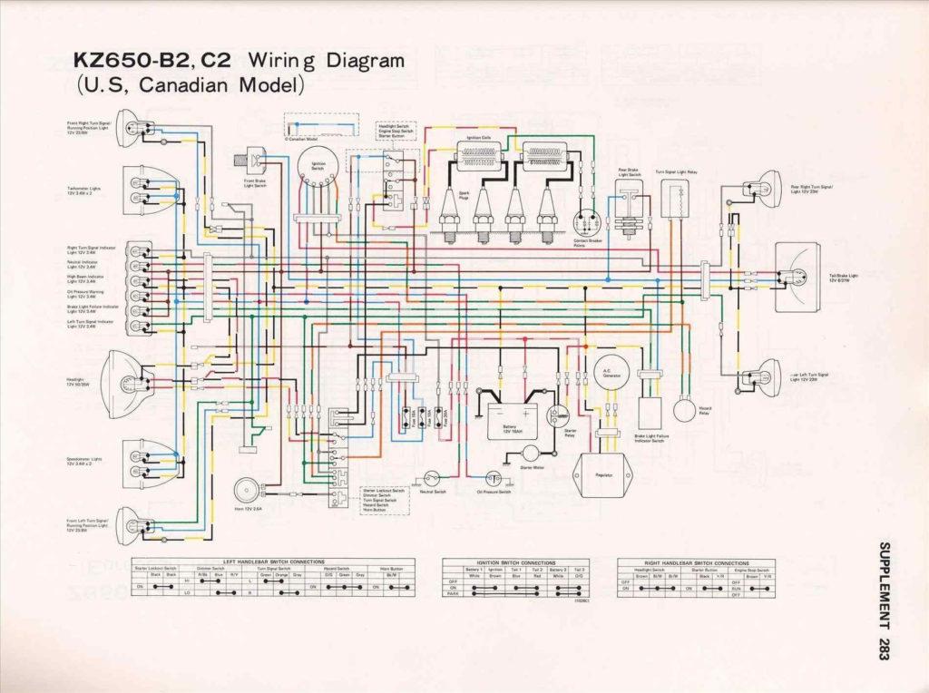Keystone Travel Trailer Wiring Diagram Collection