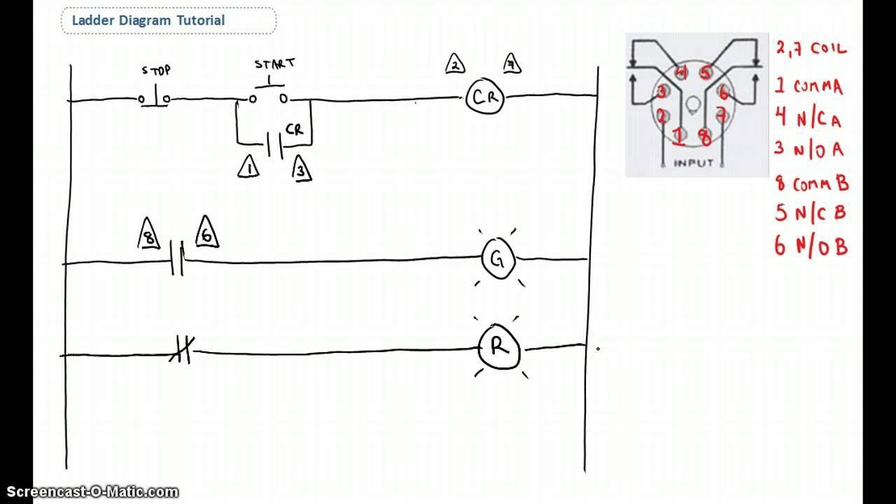Ladder Diagram Basics 1 Diagram Ladder Logic