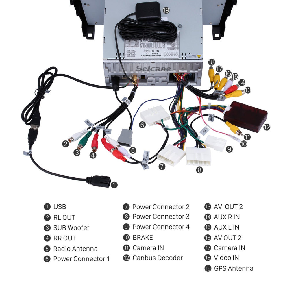 Nissan X Trail Wiring Diagram Stereo Wiring Diagram And